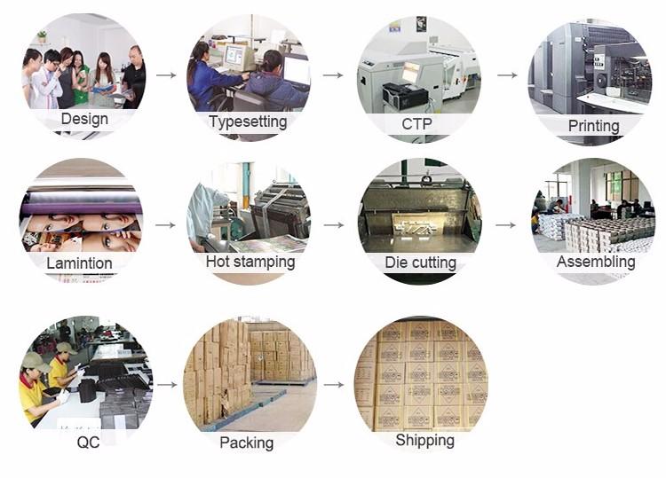 Guangzhou usine haut de gamme personnalis s papier - Emballage bonbon personnalise ...