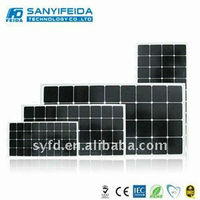 solar panels manufacturer in Shenzhen China(TUV,IEC,ROHS,CE,MCS)