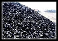 The blast furnace coke /met coke (size25--90mm)suppliers