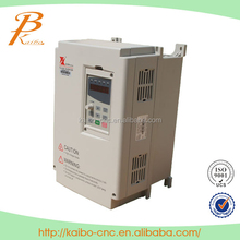 FULING 7.5kw inverter for spindle motor/cnc router spare parts