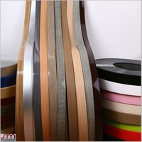 Gloossy clear plastic edge banding pvc /abs edge banging for furniture particles
