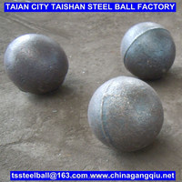 Cast Grinding Iron Ball for Ball Mill Grinding Media and Mining,Grinding of Coal in Power Station