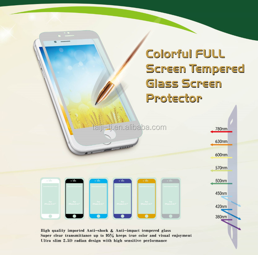Patented anti-blue light & anti-UV tempered glass screen protector for Samsung galaxy S6 & S6 Edge