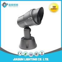 10W led projector China manufacturers