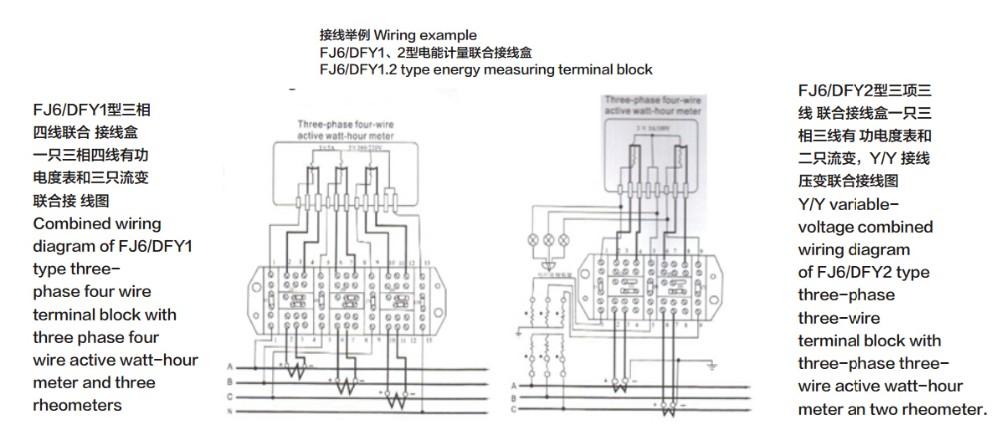 fj6  dfy1 energy measuring terminal block  din rail fuse