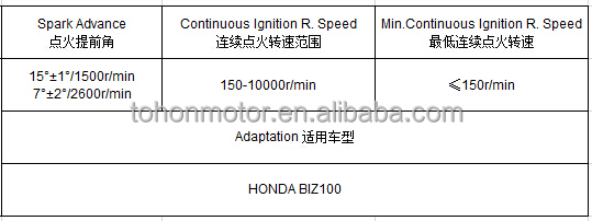 Parameters_CDI_HONDA_BIZ100.JPG