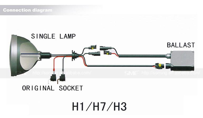 2014 newest five-star super slim digital ballast HID xenon kit car headlight kit H1 H3 H4 H7 H9 H10 H11 9005 9006 880