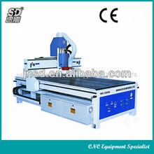 máquina de la carpintería
