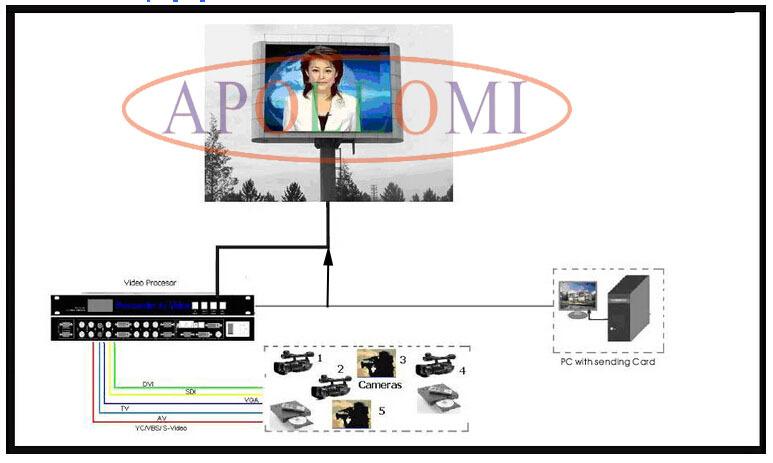 control model.jpg