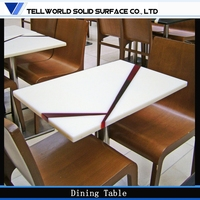 TW acrylic high gloss white cafe chairs and tables