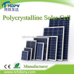 200w portable best price per watt solar panel for mobile charging