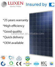 255W Solar Energy System Cheap Solar Panel Manufacturer in China