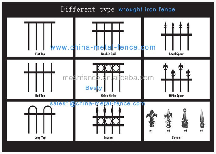 Image Result For Cheap Fence Panels