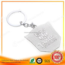 Wholesale crafts colorful keyring