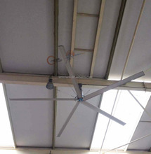 Ventilation and cooling in large spaces roof industrial fans