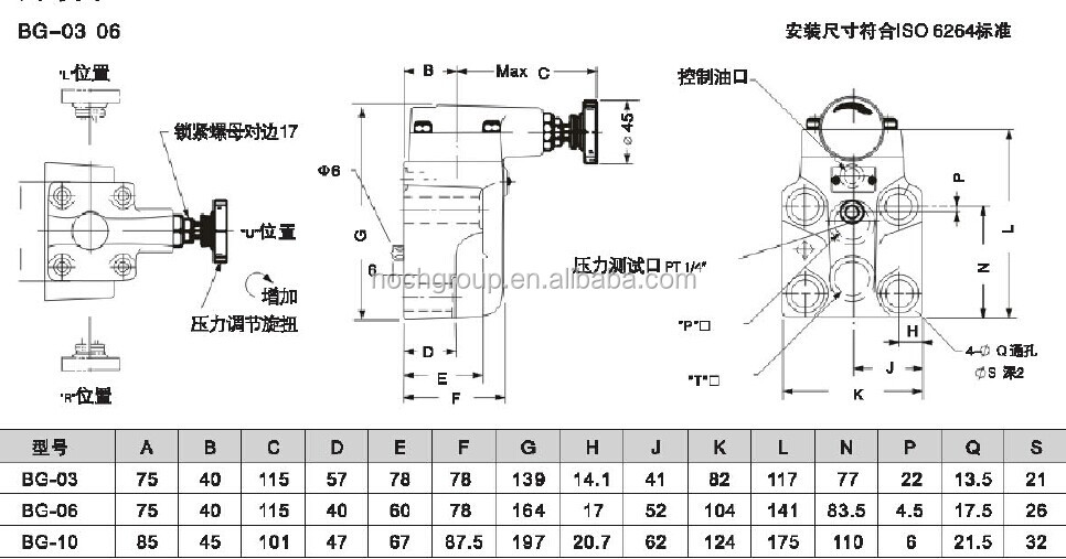 Piloted Relief Valve Pilot Operated Relief Valve bt