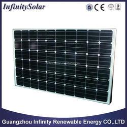 250 watt 250w poly solar panels,High performance 250W poly solar panels