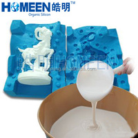 Rtv Silicone Rubber For Mold Making Two Components Rtv Silicone Rubber For Mold Making