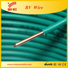 Australia factory price 70mm2 pvc insulated electric cable