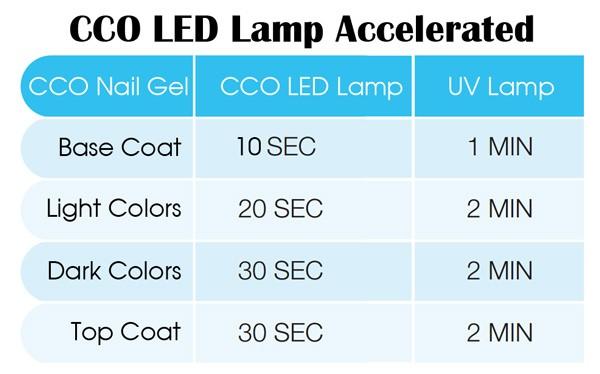 Lamp-Curing-Comp.jpg