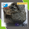 Ferro silicon manganese price of professional supplier in China, SiMn6517 6014