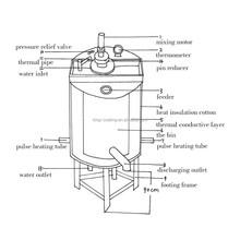 Chemical Reaction kettlefor PVA Glue New energy-saving reaction kettle polyvinyl acetate emulsion pva glue