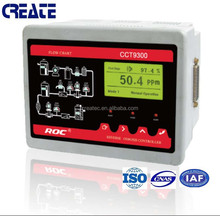 Online instrument Double stages ro system controller