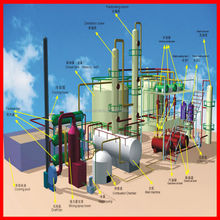With 80%-85% diesel in cargo ships for engine oil recycling machine for india