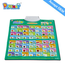 fruit wall chart for children ,children learning games ,growth chart EN71 6P ROHS HX0258-A