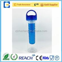 Novelty Gift Clear Drink Bottle Tritan plastic water bottles wholesale,filter water