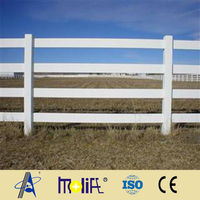 Zhejiang AFOL recycled plastic fence posts