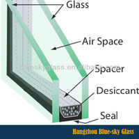 Low-e double tempered insulated glass for building window