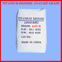 High quality Rutile or Anatase TiO2 nano particles