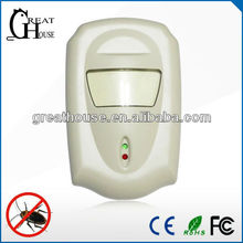 GH-620 Electromagnetic wild pest repeller
