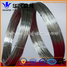 Factory Direct cheap wire rope,wholesale cheap wire,high performance price ratio