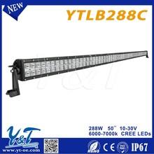 10V~30V Flood beam or spot beam LIGHT scooter tuning parts motorcycle lamp 12v