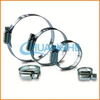 Wholesale all types of clamps,digital clamp ammeter