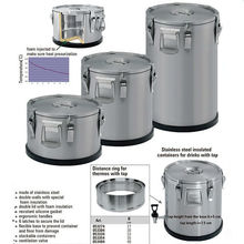 stainless steel Insulated container for food and soup