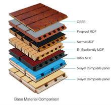 Insonorización acústica interior paneles de pared de acuerdo con el sistema de sonido