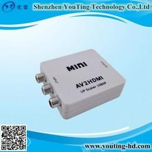 rca to hdmi converter cable