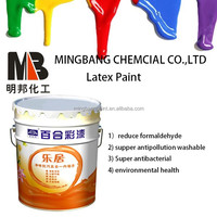 Latex paint colors for house inner wall