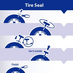KRONYO tyre repair seal 16g cylinder Co2 machine for tire repair