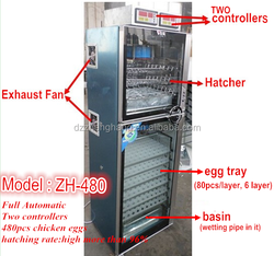 factory supply high quality 500 egg incubator with CE/480 chicken egg incubator/ZH-480 egg incubator(Mob: +86.15965977837)