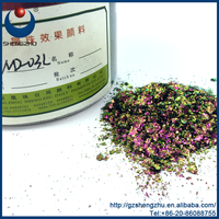 Chameleon effect pearl pigments for garment printing ND-03L, Fanstasy three colors effect Deep |Green |Gold, skin pigments