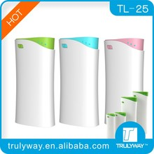 Best powerbank 5200mAh for all cell phones