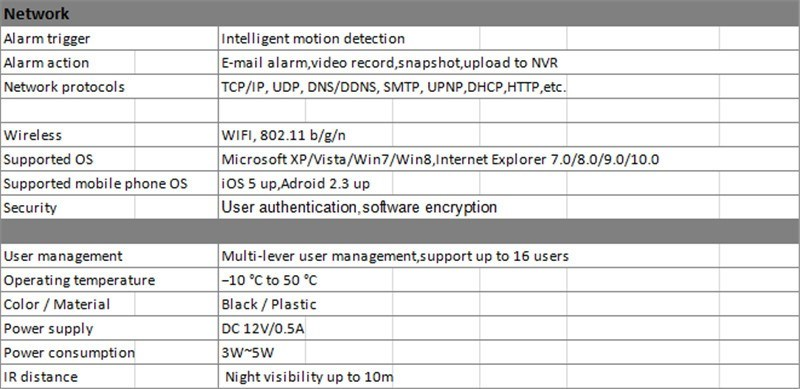 БЕСПЛАТНАЯ ДОСТАВКА OEM мини 720 P full hd безопасности p2p сети wi-fi камера