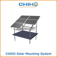 Solar pv ground mounting system