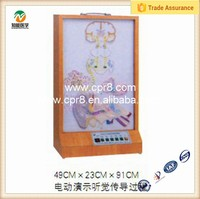Auditory conduction process electric model BIX-A1075