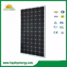 185W,190W,195W 36.6V-37V 5.05-5.27A mono grade A low efficiency best prices per watt of solar panel made in China
