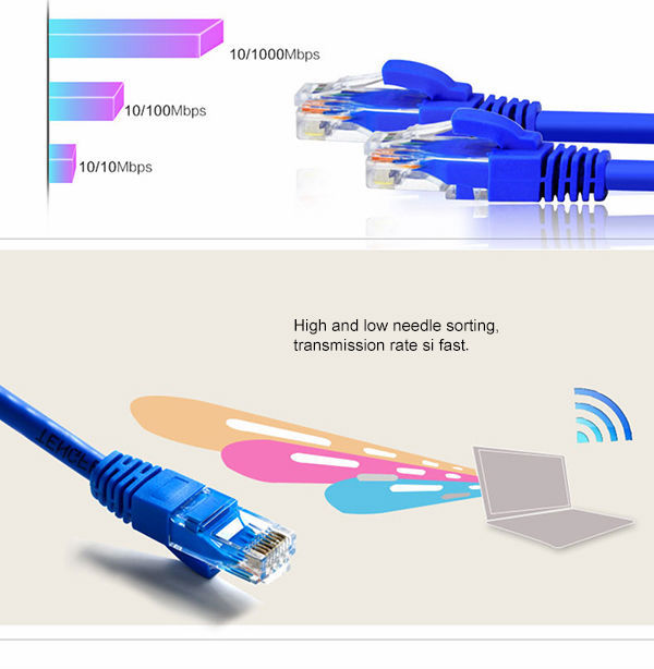 10m Cat6 Rj45 Ethernet Network Lan Patch Cable View 10m